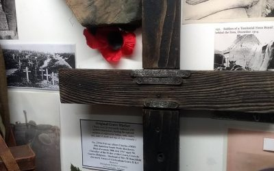 Watton – The Regimental Museum of the Royal Welsh, Powys